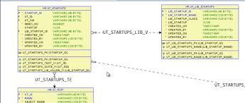 tutorial oracle data modeler configuring display of model relationships in oracle sql developer