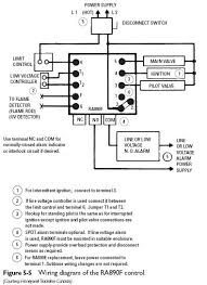 burner wiring diagram how to wire a furnace for inside