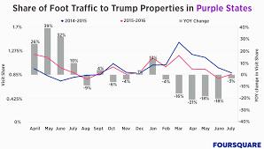 Trump Taj Mahal Floor Plan Trump Hotels And Casino Traffic Has Taken A Huge Hit Since Trump