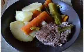 cuisine basse temperature recettes de cuisine basse température idées de recettes à base