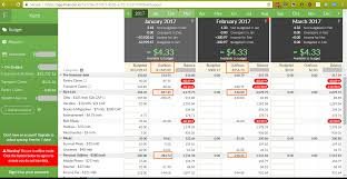objectives of cash flow statement your personal cash flow statement the complete guide financier io was able to present the cash flows month by month in columns here you see my jan feb and mar 2017 budget its a very convenient way to see
