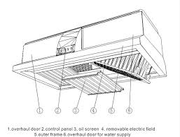 commercial extractor fan motor kitchen stylish island range hood suppliers and commercial parts