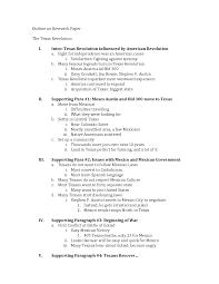 argumentative abortion essay bhajans Essay On Holocaust Essay