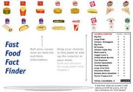junk food esl resources