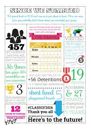 yearbook website make your yearbook infographics bright and colourful and involve