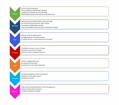 Helpdesk Resume Repair Sample Resume Free Business Plan Templates Uk Free Word