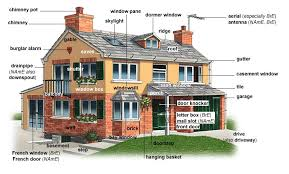 rooms in the house parts of a house rooms in a house list myenglishteacher eu blog