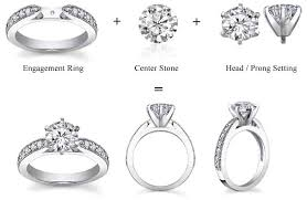 build engagement ring moissanite build your ring guide moissaniteco