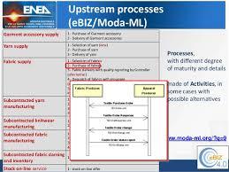 ebiz courseware module 03 applicative domain cw513 017