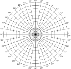 polar coordinate graph paper grid polar grid in degrees with polar coordinate graph paper grid polar grid in degrees with radius 10