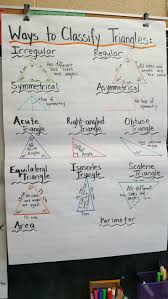 best 25 classifying triangles ideas on pinterest classification