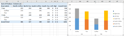 Creating A Pivot Table In Excel How To Create Stacked Column Chart From A Pivot Table In Excel