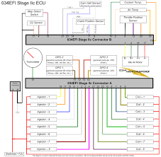 volvo s40 wiring color codes volvo wiring diagram and schematics