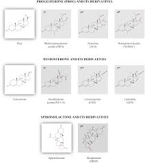 plos one fourth generation progestins inhibit 3β hydroxysteroid