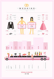 wedding costs average wedding cost infographics visual ly