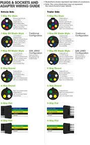 4 pin trailer wiring diagram flat floralfrocks