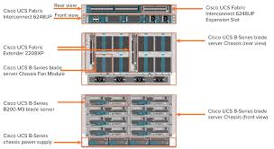 architecture amazing cisco ucs architecture diagram beautiful