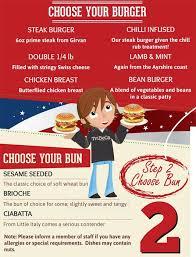 balbir s restaurant menu menu tribeca menu menu for tribeca end glasgow zomato uk