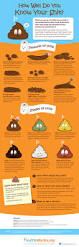 what u0027s your telling you daily infographic