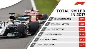 formula 3 vs formula 1 formula 1 f1 twitter