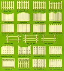Types Of Garden Fences - wooden fence gates designs wood fence blog custom fenceworks