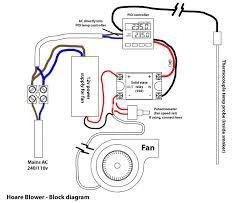 mesmerizing cat5 jack wiring diagram ideas wiring schematic
