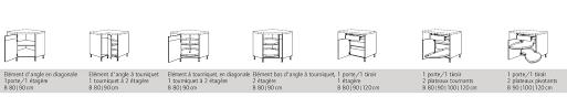 tourniquet meuble angle cuisine meubles direct equipement