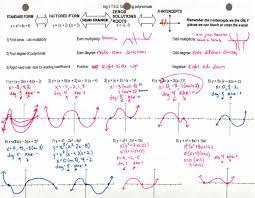 Dividing Polynomials Worksheet Polynomials U2013 Insert Clever Math Pun Here