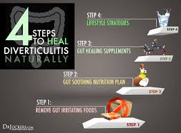 4 steps to heal diverticulitis naturally drjockers com