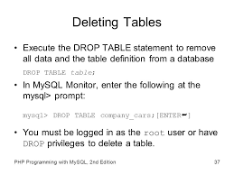 Mysql Delete From Table Chapter 7 Working With Databases And Mysql Ppt Video Online Download
