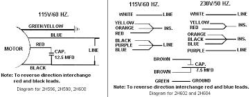 furnas drum switch r 2030 wiring diagram salzer boat lift switch