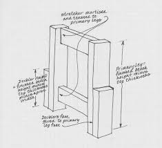 Proper Woodworking Bench Height by March 2014 A Woodworker U0027s Musings
