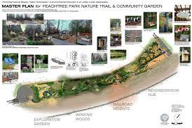 community garden layout smartlandscapes designworks llc peachtree park nature trail