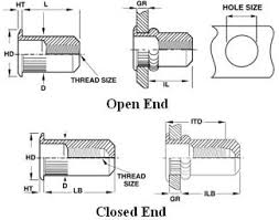 Stainless Steel Blind Rivets Engineered Source Is A Distributor Of Blind Rivet And Clinch Nuts