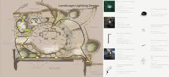 low voltage strip lighting outdoor 18 fresh low voltage outdoor lighting wiring diagram lighting ideas