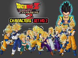 dragon ball characters set2 lonely wolf deviantart