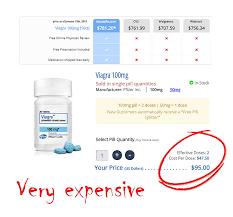 accessrx com reviews are they legit pharmreviews net