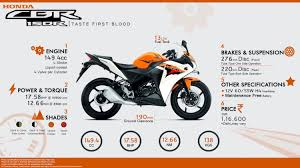 buy honda cbr 150r honda cbr 150r specification motor car specs