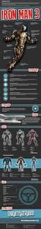 Iron Man House How Much Would It Cost To Be Iron Man In Real Life Infographic
