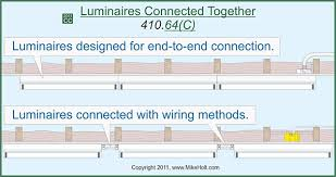nec rules for installing lighting on circuits greater than 30v