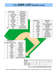 card softball lineup card template