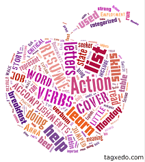 Top 100 Resume Words List Of Action Verbs 1 000 Hugh Fox Iii