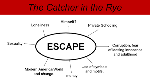 catcher in the rye theme of alienation the catcher in the rye essays on theme custom paper service