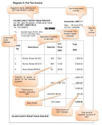 Proforma Invoice Template Download Gst Invoice Format In India Pdf Rabitah Net