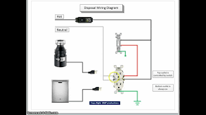 wiring diagram outlet to switch light with how wire a plug and