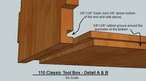 free small woodworking projects woodwork samples