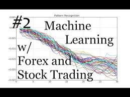 technical analysis pattern recognition quick look at our data machine learning for stocks and forex