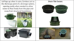 Backyard Water Drainage Problems Water Drainage Solutions David Hazen Group
