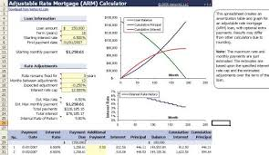 Excel Mortgage Calculator Template Adjustable Rate Mortgages Explained And Calculate Adjustable Rate