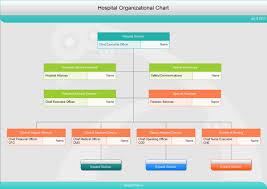 organization chart download exol gbabogados co